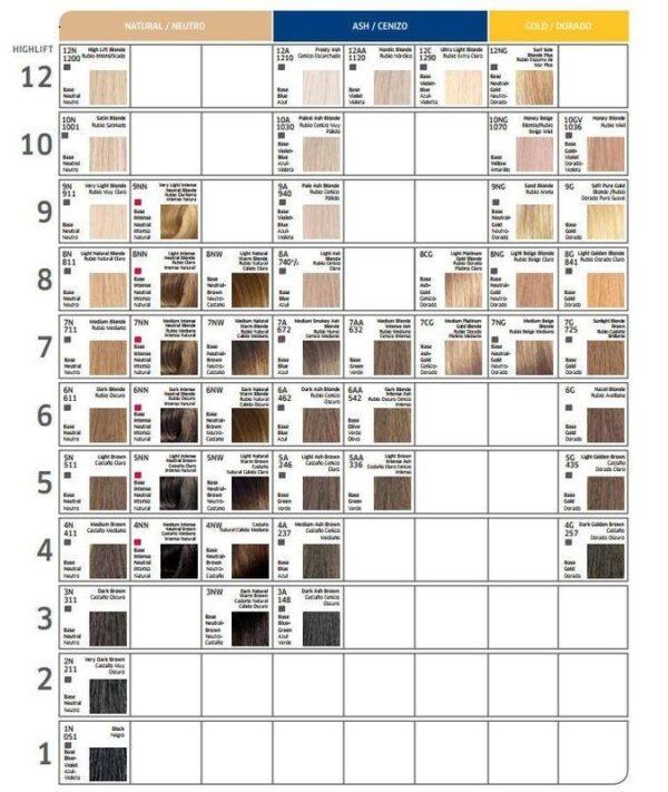 Wella Color Charm Chart